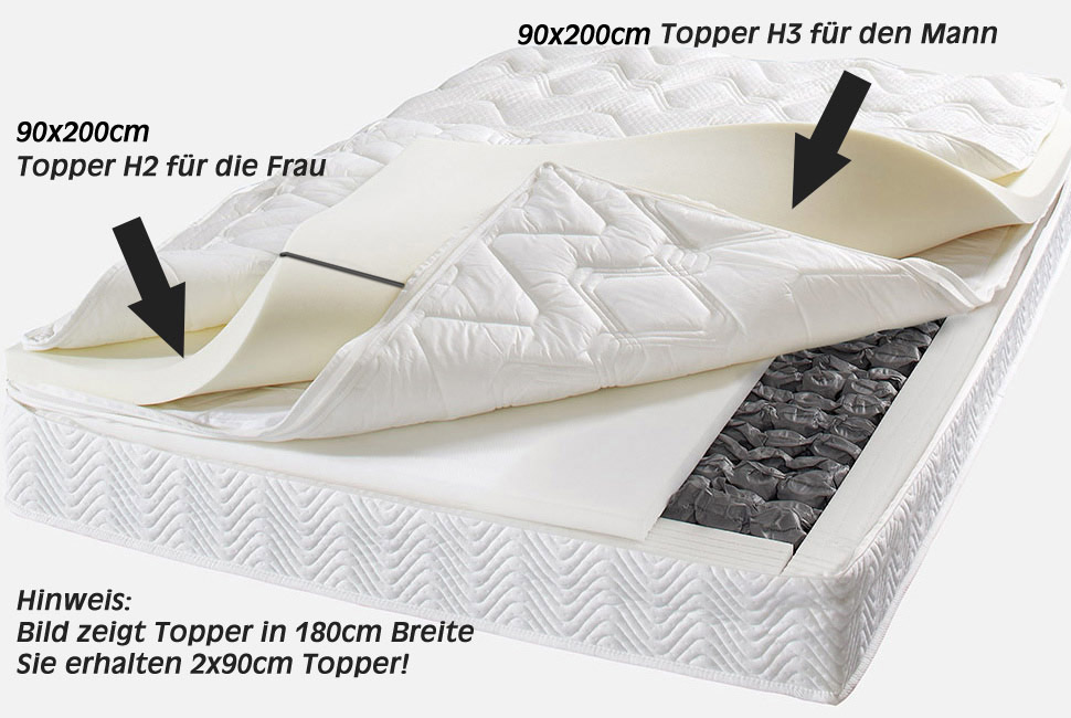 matratze royal klima 180x200 cm mit topperauflagen in den h rten h2 und h rte h3 ebay. Black Bedroom Furniture Sets. Home Design Ideas